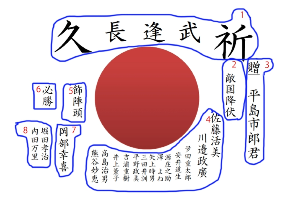 Japanese Flag Translation