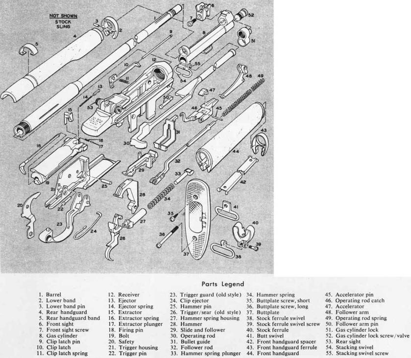 M1 Garand Schematic